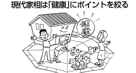 【実践できる家相建築の知恵―その2】金運や交際運は健康あっての事。現代家相は健康にポイントを絞れば、もっと活用できる。