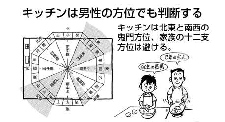 【実践できる家相建築の知恵―9】以前の家相は「玄関は男性、台所は女性」で判断すると言われたが、現代家相では家族全員で判断する。