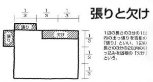 【実践できる家相建築の知恵―12】<br>家の中心からみて、正しい磁北を知る事が前提。