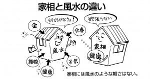 【実践できる家相建築の知恵―14】<br>北東と南西の鬼門はだれにとっても危険な方位。 これをどう解決すればよいか。