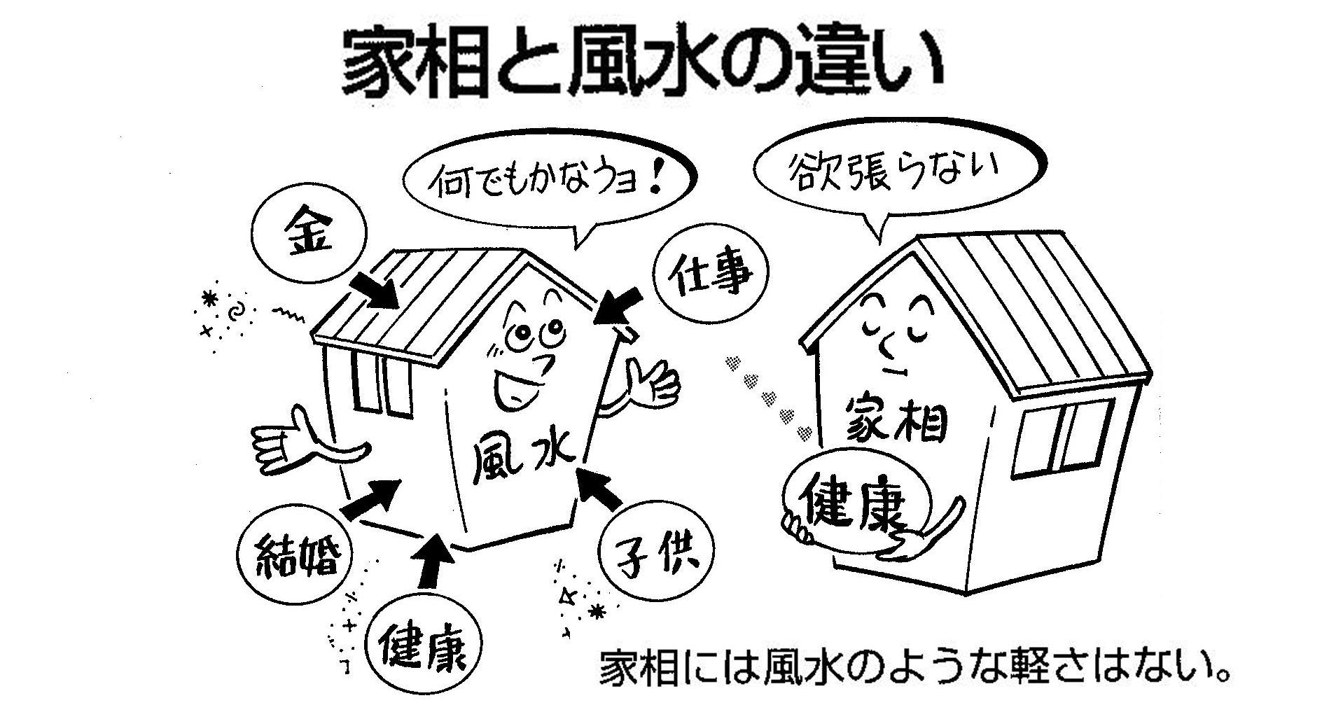 【実践できる家相建築の知恵―15】家相と風水の考え方はどこが違うのか?