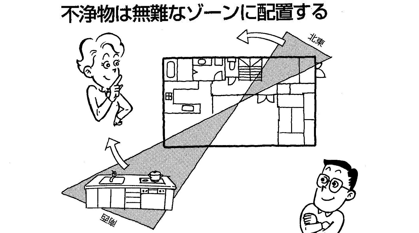 【実践できる家相建築の知恵―15】<br>家相と風水の考え方はどこが違うのか?