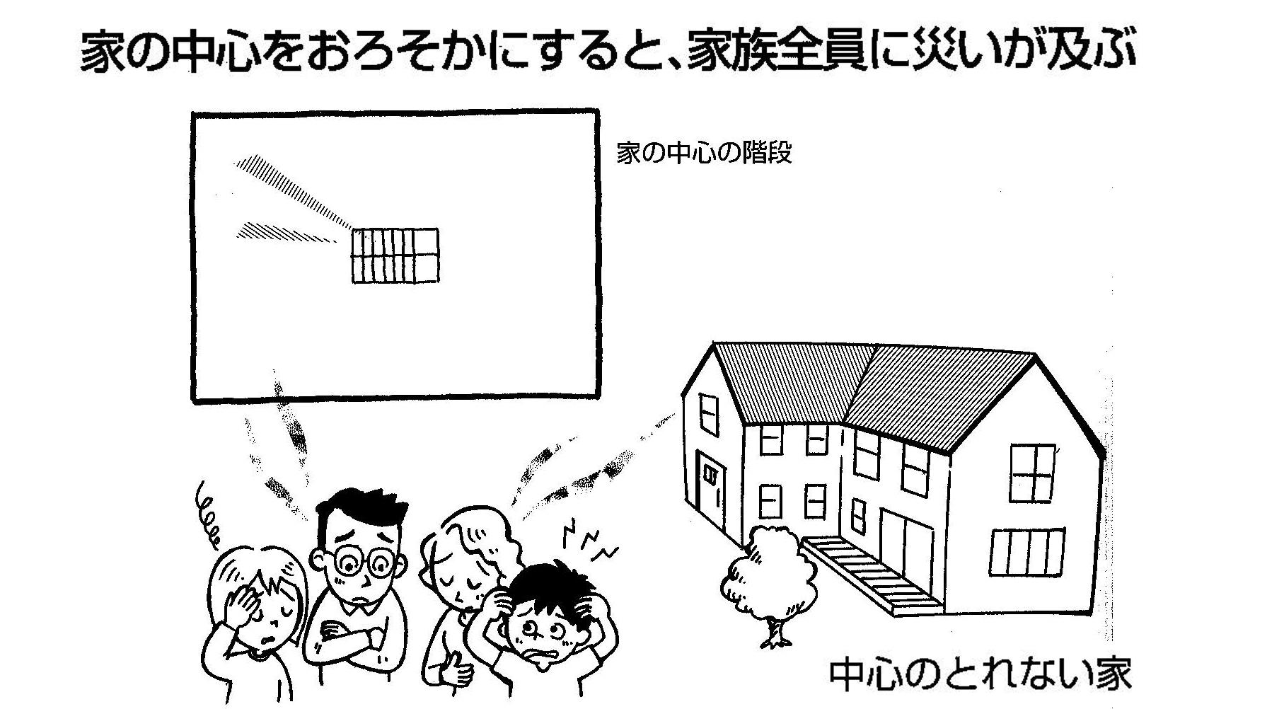 【実践できる家相建築の知恵―13】家の中心と玄関、汚水管の三つが家相建築のポイント。扱いを間違えると災いの種になるので注意。