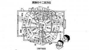 【実践できる家相建築の知恵―25】<br>家相上、危険な方位は北東の表鬼門と南西の裏鬼門方位。