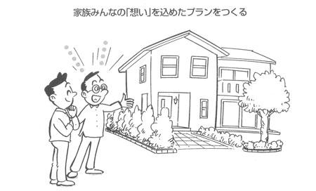 【実践できる家相建築の知恵―27】<br/>家相建築で、実際に問取りチエック