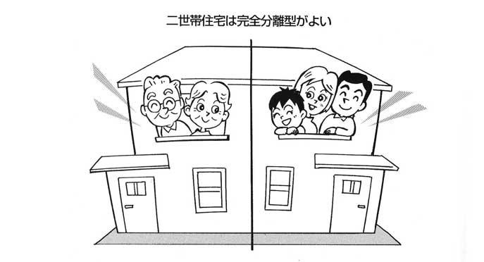 【実践できる家相建築の知恵―38】<br/>家相上での「二世帯住宅」は完全分離型を指す。家の中で行き来ができるタイプとは家相上の判断が違う。