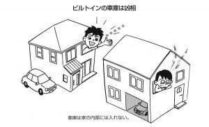 【家相リフォームのススメ―8】キッチン編②対面式キッチンに変更して無難な家相にする例。