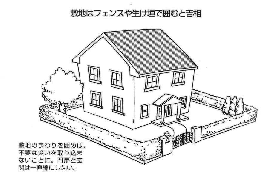 【実践できる家相建築の知恵―49】<br/>門やフェンスなどの塀も、家相上は大切なポイント。 敷地や家のまわりを塀や生け垣で囲むと吉相。