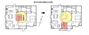【実践できる家相建築の知恵―54】<br/>お稲荷様など、敷地内の神社の扱い方は慎重にする。家の中心ではなく、敷地の中心から方位を判断する。