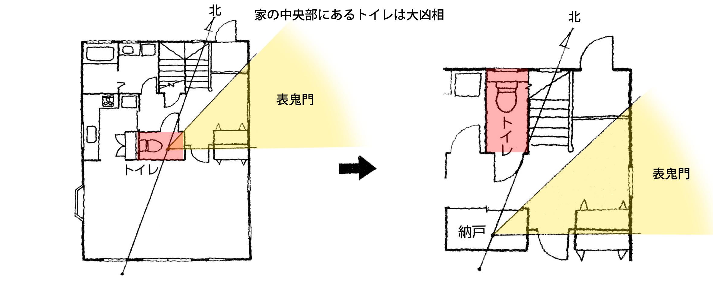 【家相リフォームのススメ―4】トイレ編①<br/>窓のないトイレは凶相。家の中央部のトイレは大凶相。