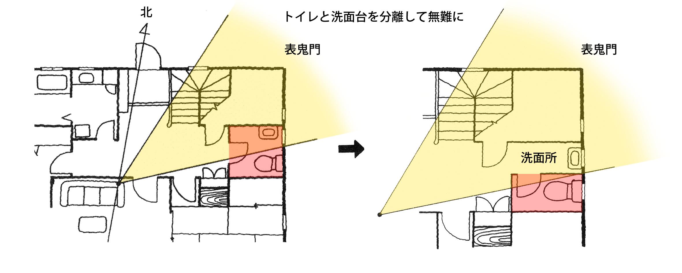 【家相リフォームのススメ―6】トイレ編③<br/>凶方位のトイレは洗面とトイレを分離して無難な家相に。