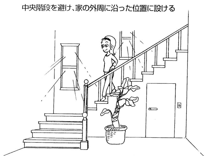 【実践できる家相建築の知恵―37】<br/>階段は家の外周に沿った場所に設置するとよい。壁面に窓をとって、明るくすることも吉相のポイントだ。