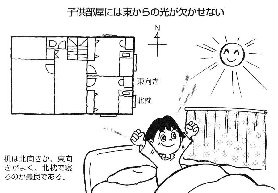【実践できる家相建築の知恵―40】<br/>部屋割りに凶相はない。家族定位や十二 九星方位を活用して決める。子供部屋は南方位がよい。
