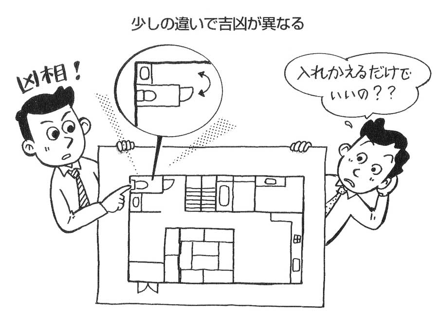【実践できる家相建築の知恵―32】<br/>最初に家の形を決め、それからゾーニングをする。長方形などのシンプルな構えが家づくりの基本。
