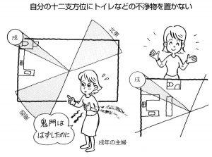 【実践できる家相建築の知恵―35】<br/>家の中心と鬼門方位は、だれにとっても危険なゾーン。特に家の中心に吹き抜けや階段を設けてはいけない。