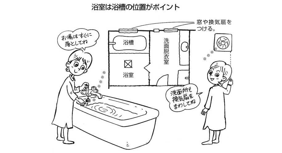 【実践できる家相建築の知恵―44】<br/>室は昔に比べ、ずいぶん進歩しているが、扱いにはコツがいる。家相上では浴槽の位置が問題だ。
